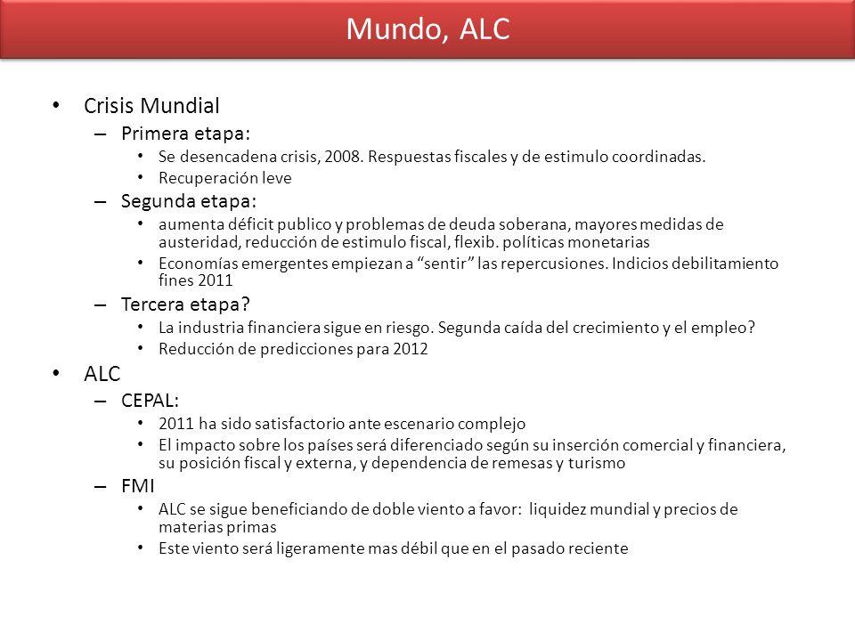Mundo, ALC Crisis Mundial ALC Primera etapa: Segunda etapa: