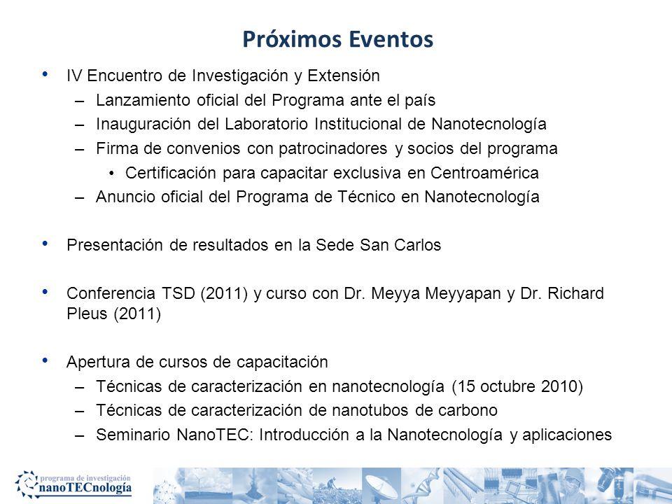 Próximos Eventos IV Encuentro de Investigación y Extensión