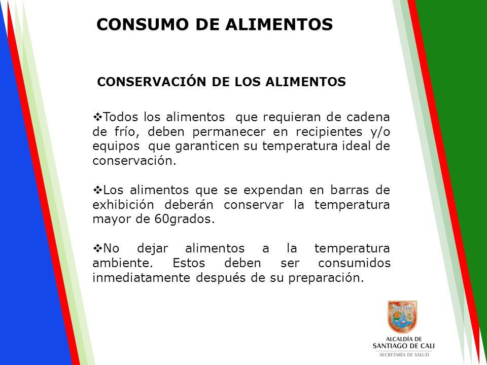 CONSUMO DE ALIMENTOS CONSERVACIÓN DE LOS ALIMENTOS