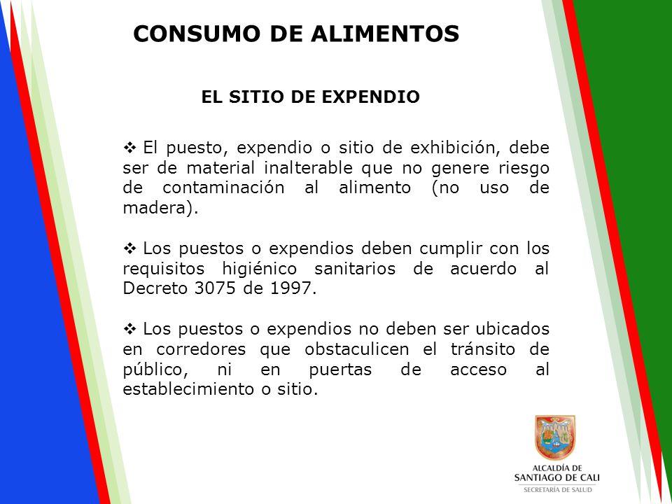 CONSUMO DE ALIMENTOS EL SITIO DE EXPENDIO