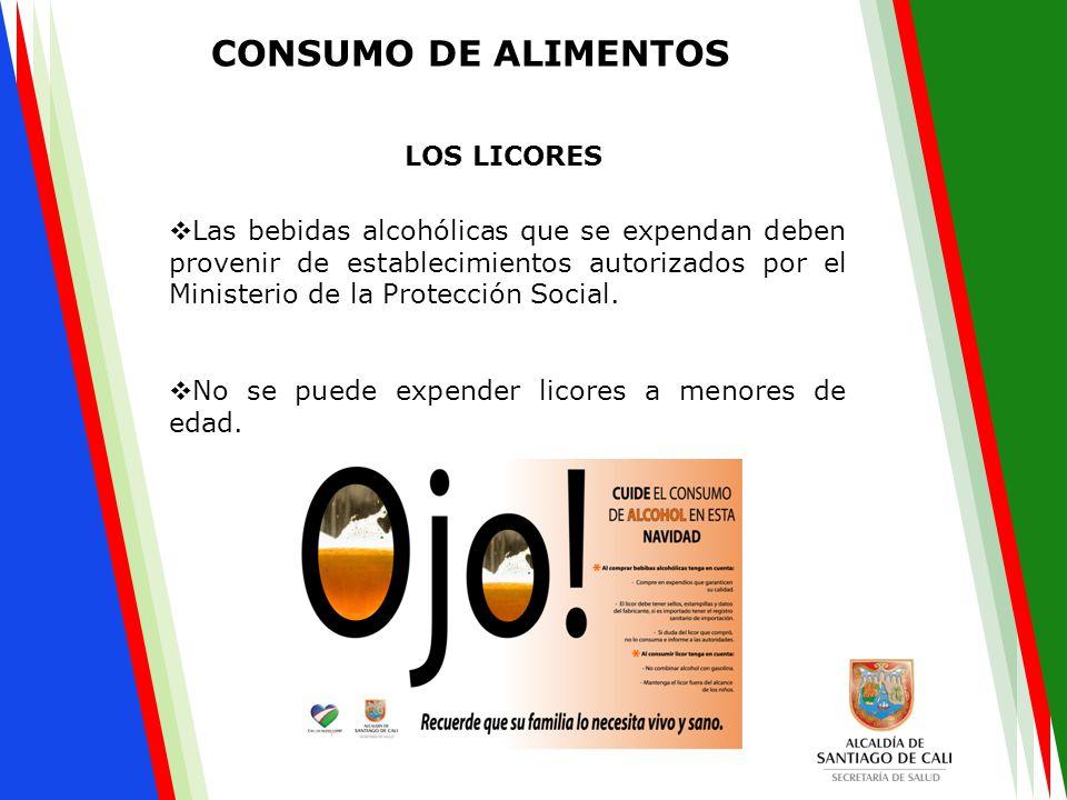 CONSUMO DE ALIMENTOS LOS LICORES