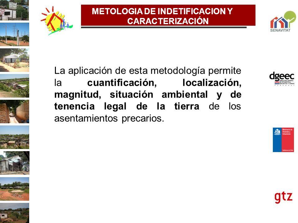 METOLOGIA DE INDETIFICACION Y CARACTERIZACIÓN