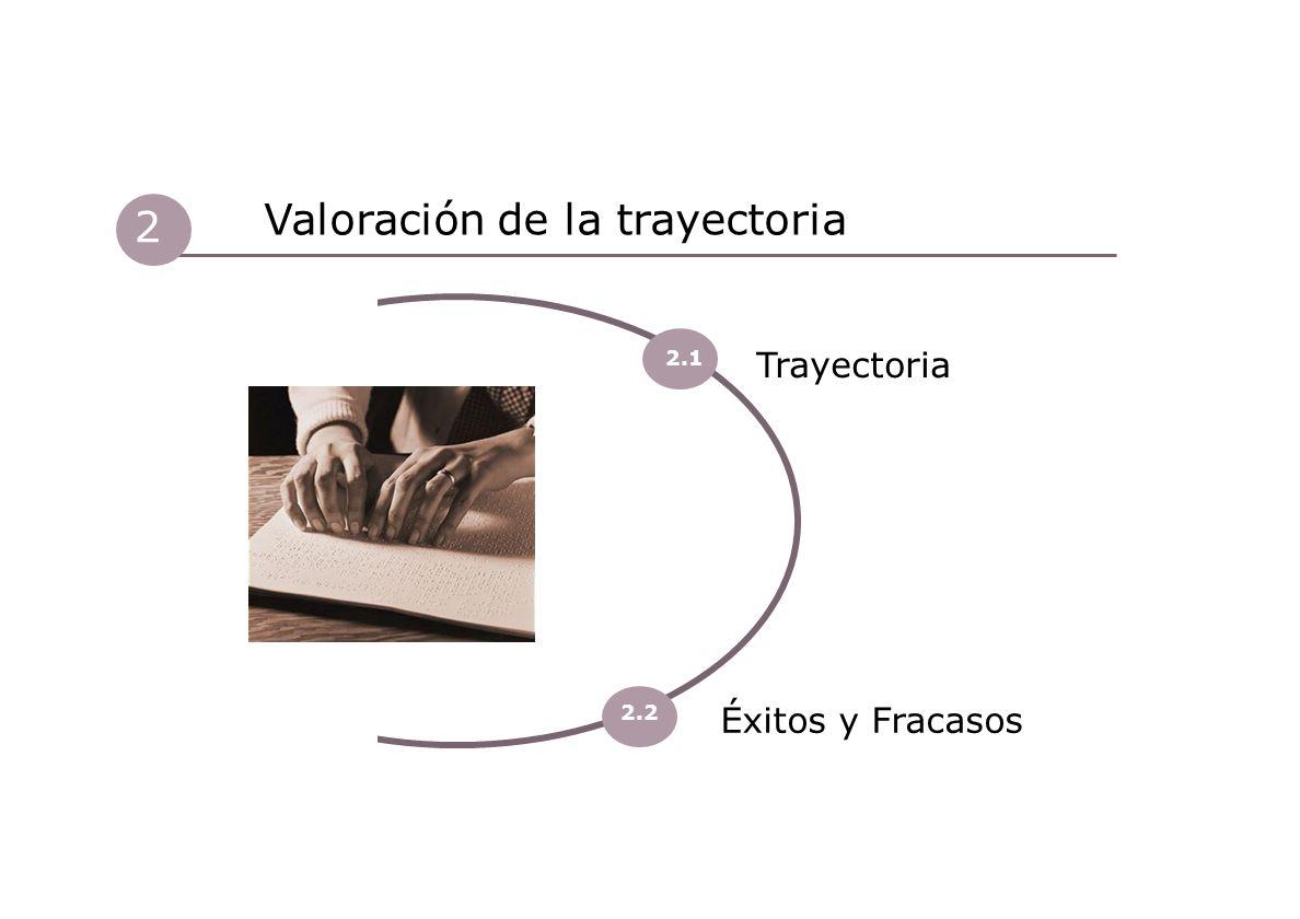 Valoración de la trayectoria 2