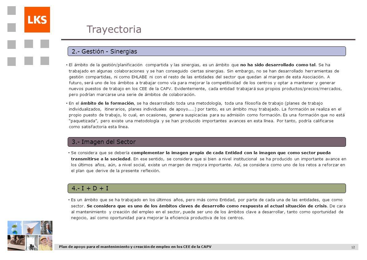 Trayectoria 2.- Gestión - Sinergias 3.- Imagen del Sector