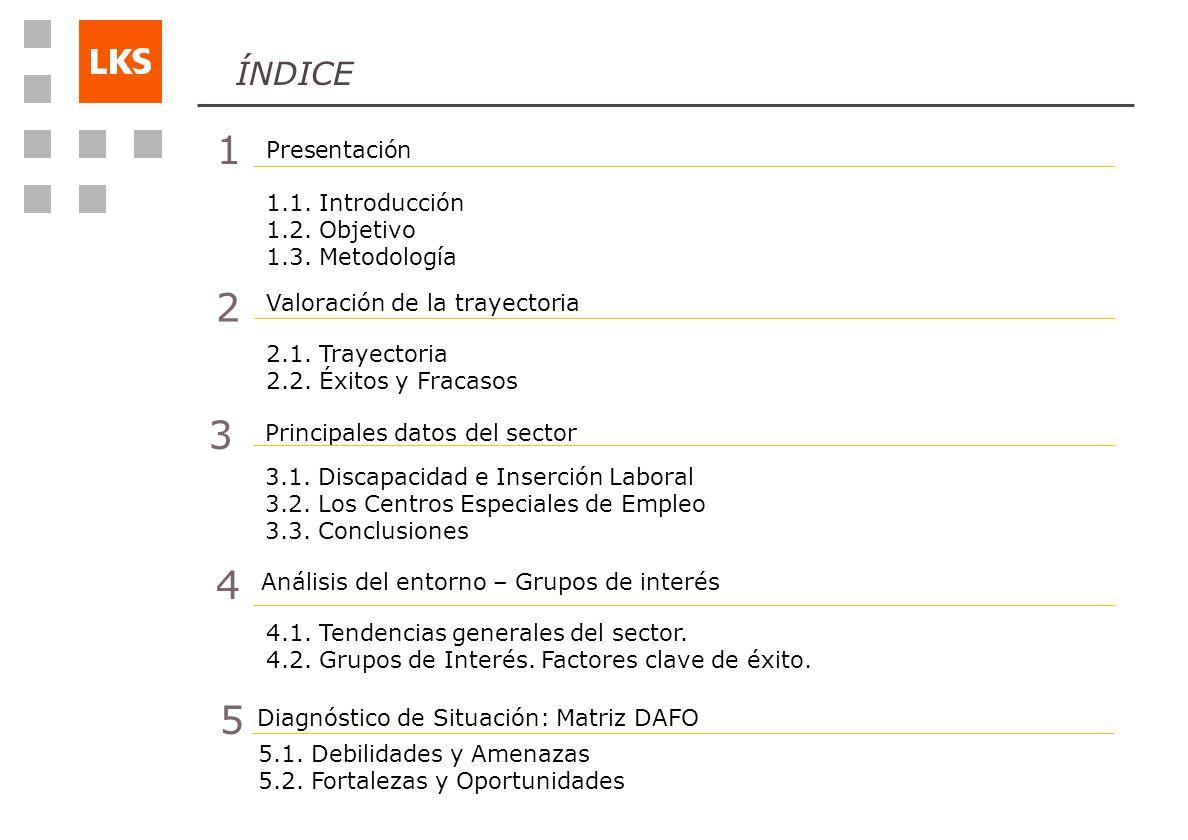 1 2 3 4 5 Índice ÍNDICE Presentación 1.1. Introducción 1.2. Objetivo