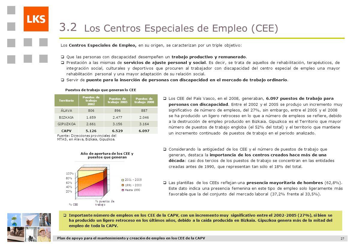 3.2 Los Centros Especiales de Empleo (CEE)