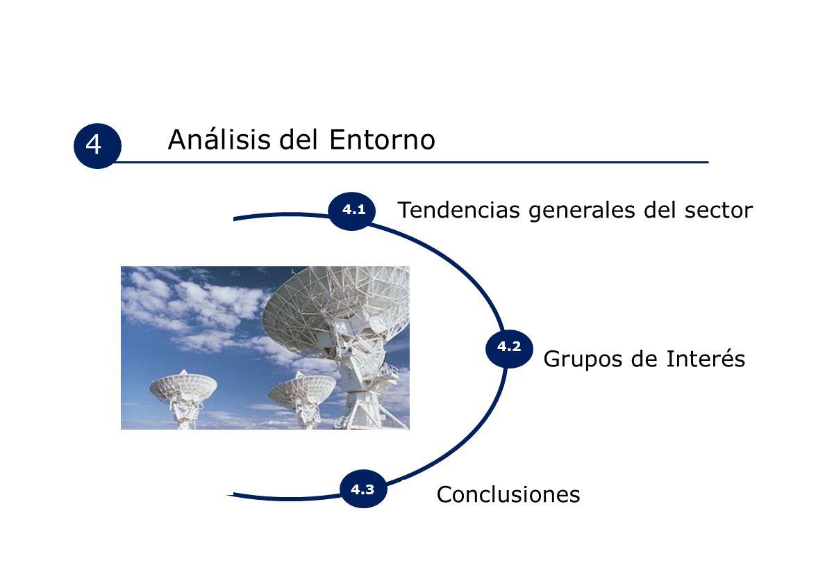 Análisis del Entorno 4 Tendencias generales del sector