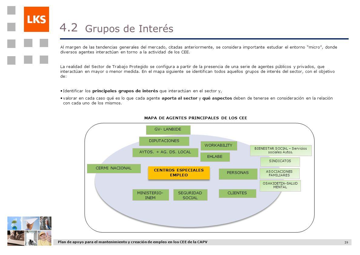 MAPA DE AGENTES PRINCIPALES DE LOS CEE CENTROS ESPECIALES EMPLEO