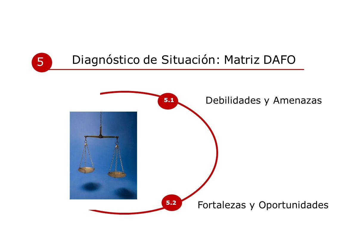 Diagnóstico de Situación: Matriz DAFO 5