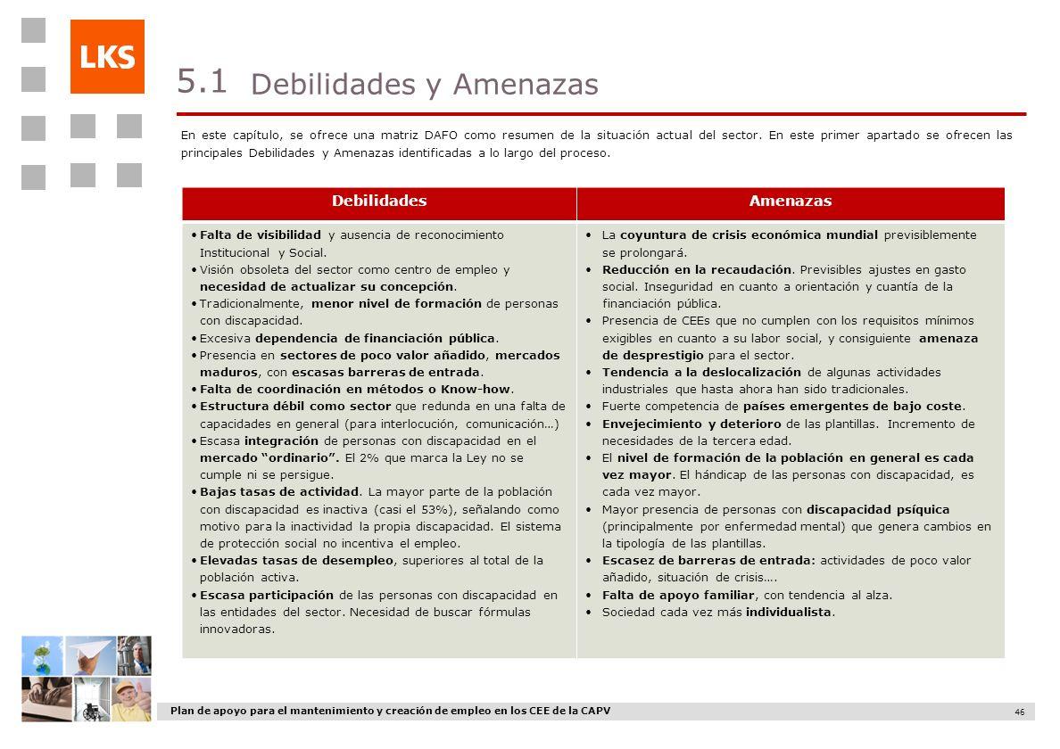 5.1 Debilidades y Amenazas Debilidades Amenazas
