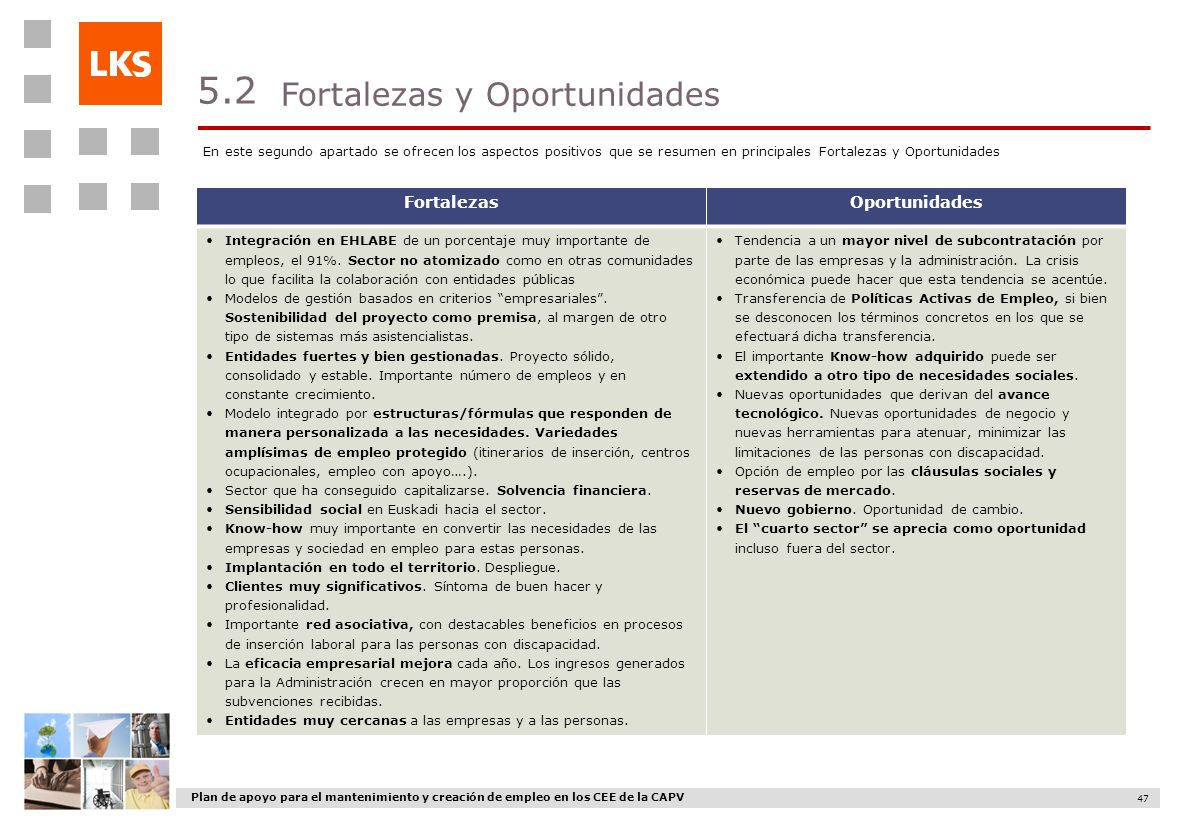 5.2 Fortalezas y Oportunidades Fortalezas Oportunidades