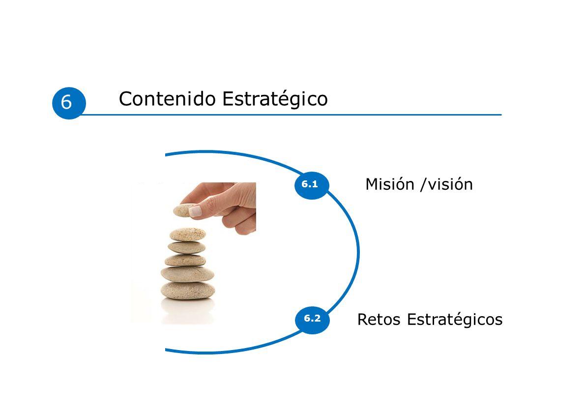 Contenido Estratégico 6
