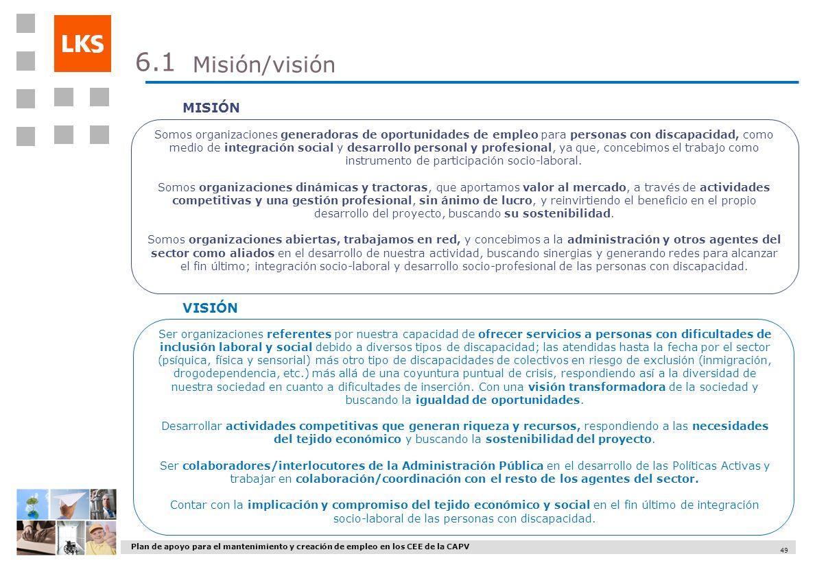 6.1 Misión/visión MISIÓN VISIÓN