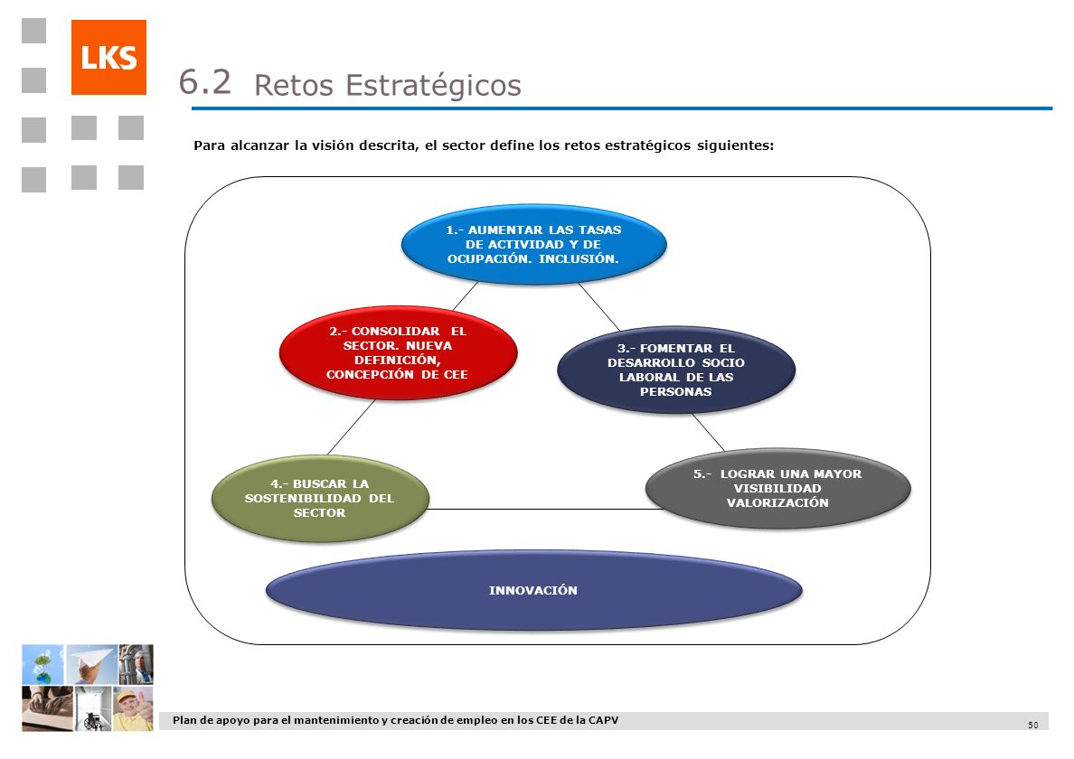 6.2 Retos Estratégicos. Para alcanzar la visión descrita, el sector define los retos estratégicos siguientes: