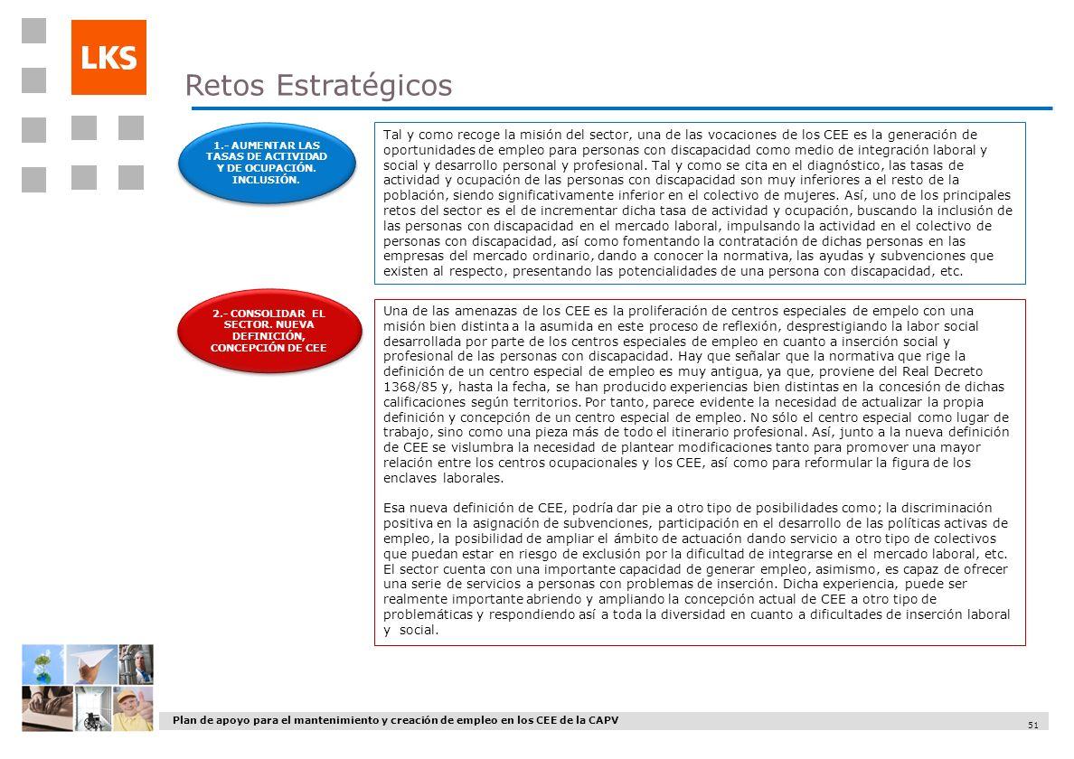 Retos Estratégicos1.- AUMENTAR LAS TASAS DE ACTIVIDAD Y DE OCUPACIÓN. INCLUSIÓN.