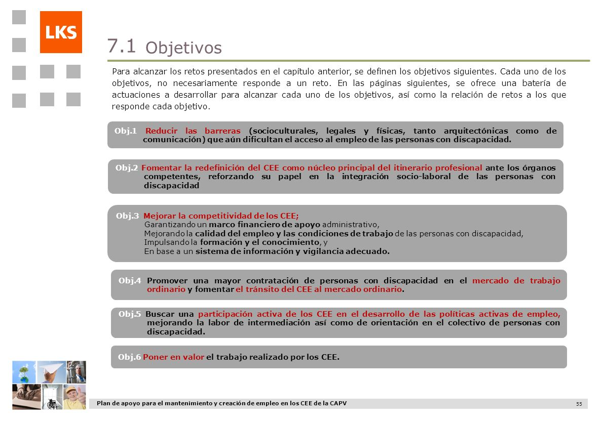 7.1 Objetivos.