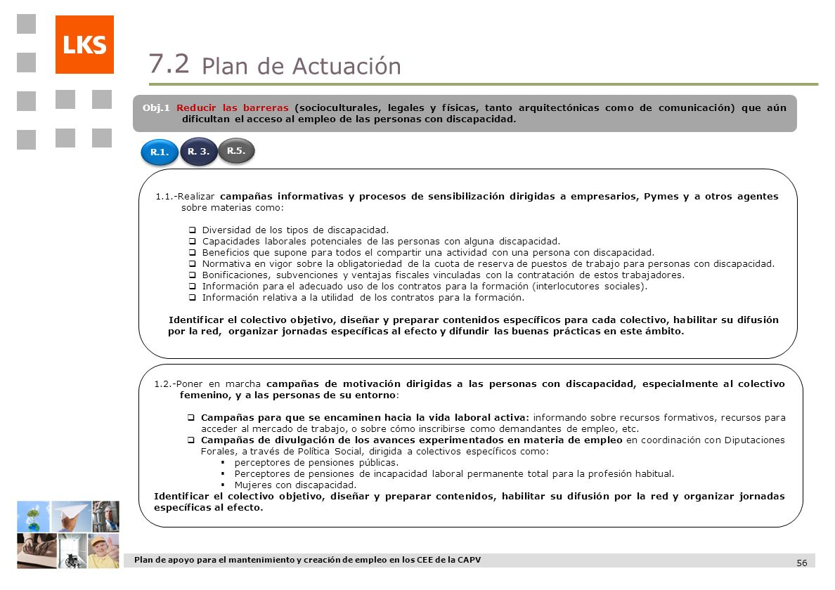 7.2 Plan de Actuación.