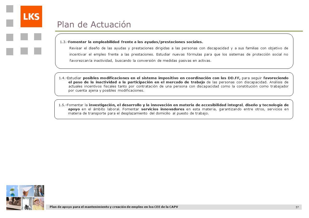 Plan de Actuación1.3.-Fomentar la empleabilidad frente a las ayudas/prestaciones sociales.