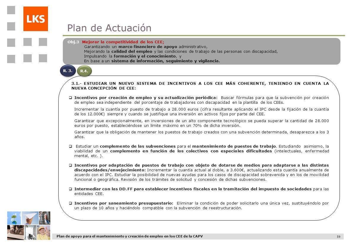 Plan de Actuación Obj.3 Mejorar la competitividad de los CEE;