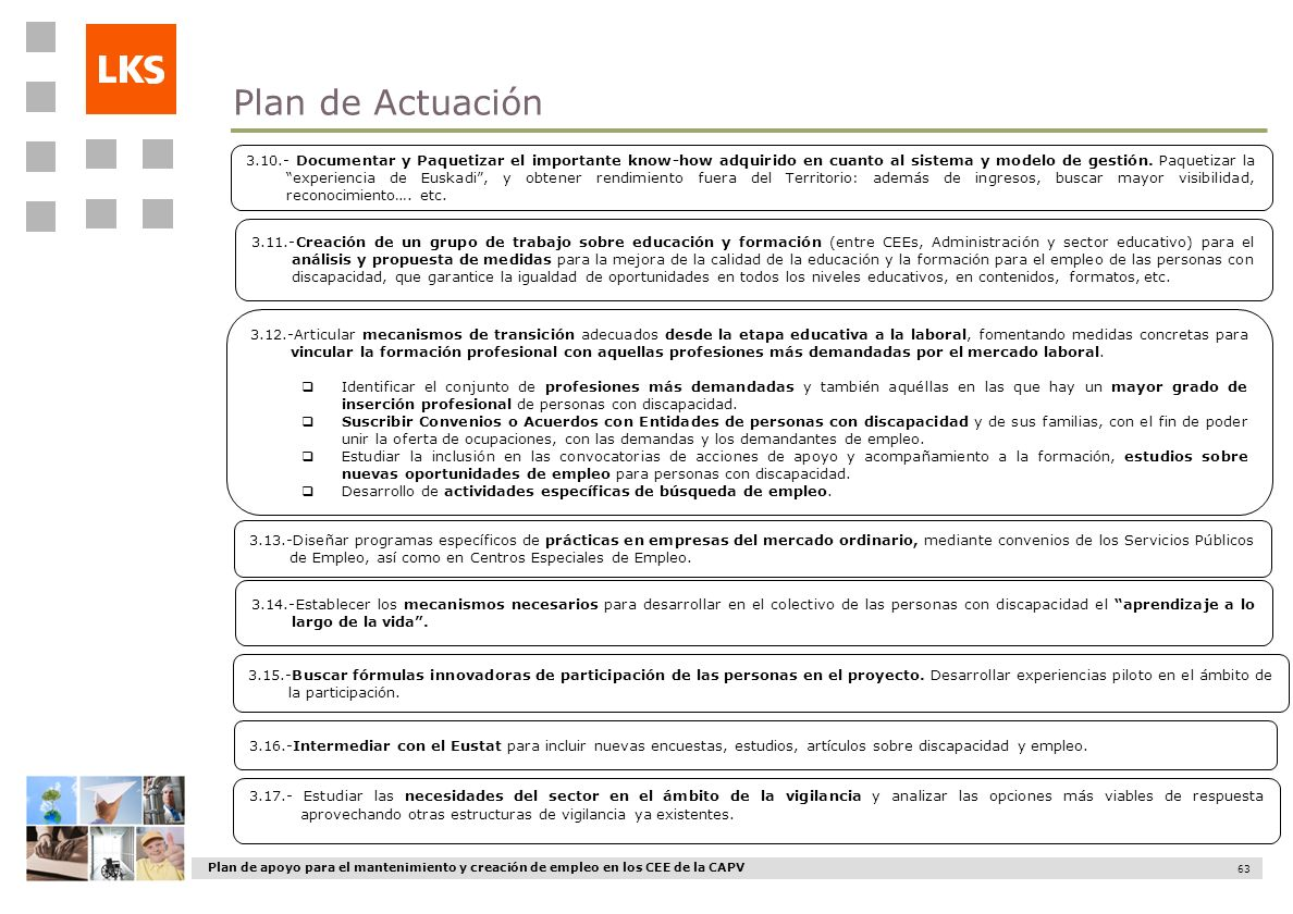 Plan de Actuación