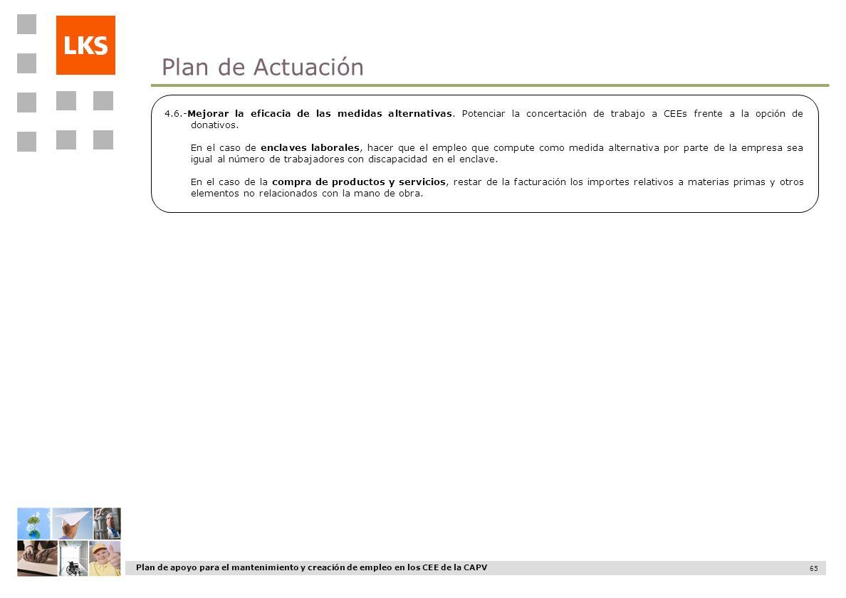 Plan de Actuación 4.6.-Mejorar la eficacia de las medidas alternativas. Potenciar la concertación de trabajo a CEEs frente a la opción de donativos.