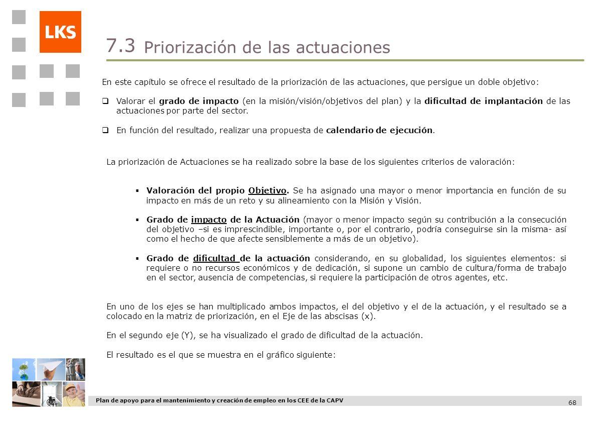7.3 Priorización de las actuaciones