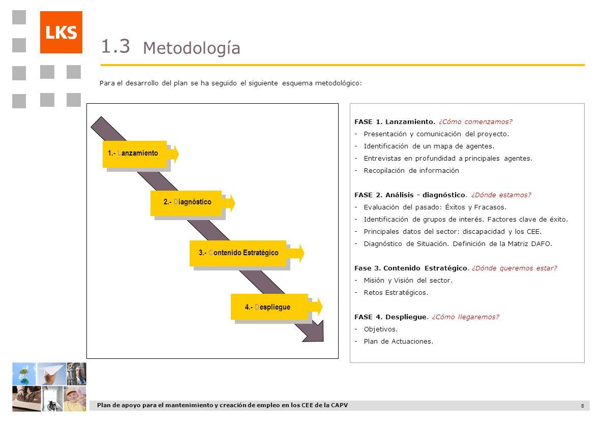 3.- Contenido Estratégico