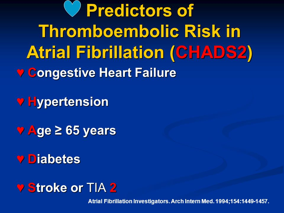 Predictors of Thromboembolic Risk in Atrial Fibrillation (CHADS2)