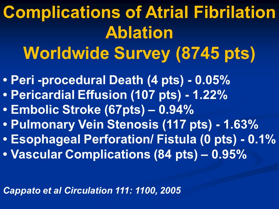Complications of Atrial Fibrilation Ablation