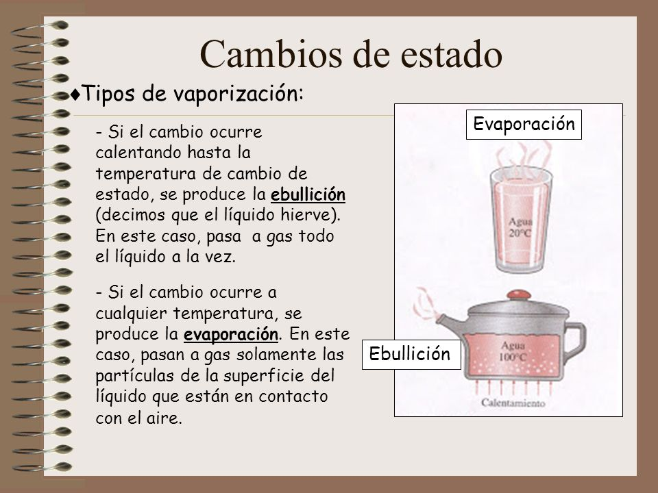 Cambios de estado Tipos de vaporización: Evaporación Ebullición