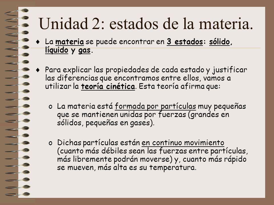 Unidad 2: estados de la materia.