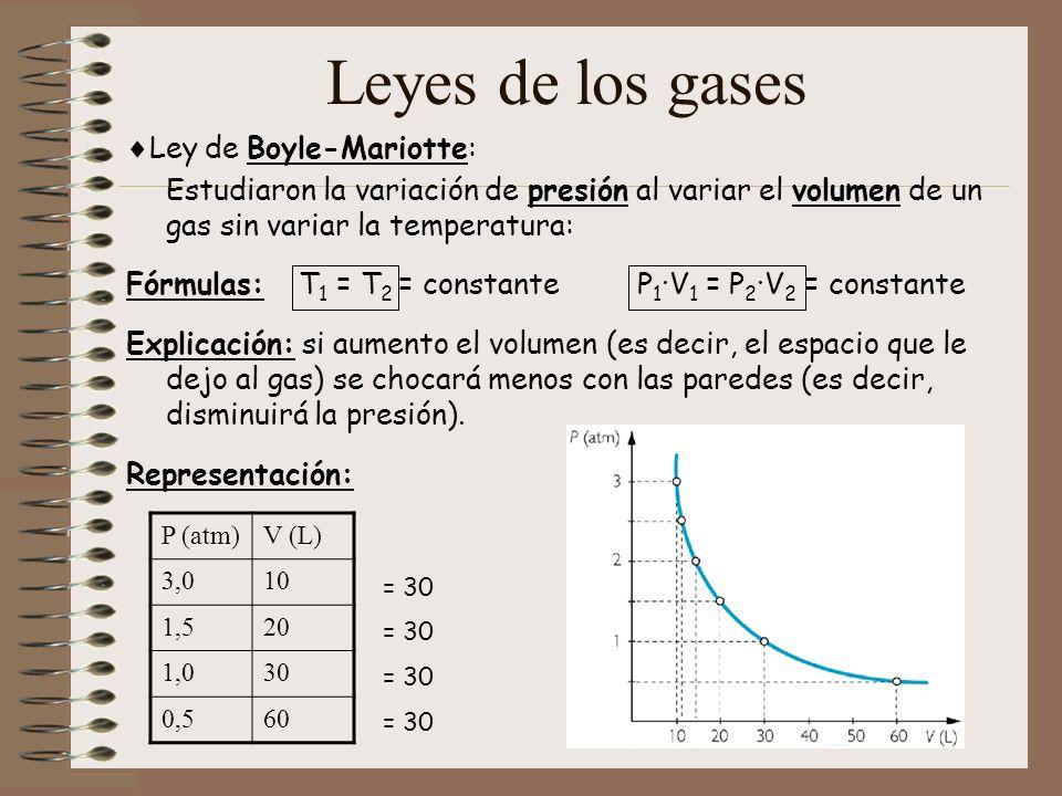 Leyes de los gases Ley de Boyle-Mariotte: