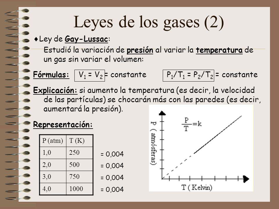Leyes de los gases (2) Ley de Gay-Lussac: