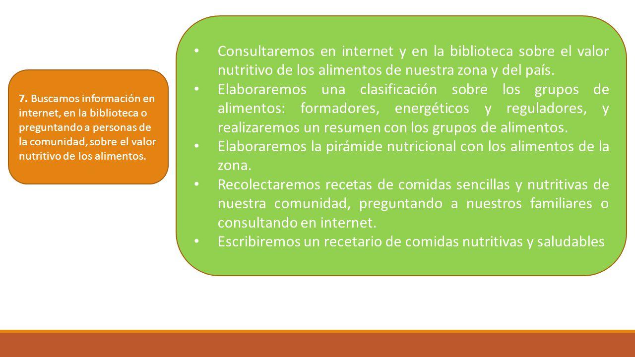 Elaboraremos la pirámide nutricional con los alimentos de la zona.