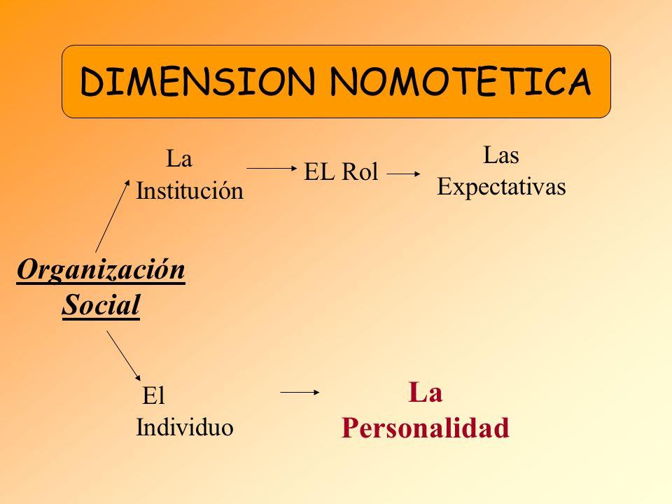 DIMENSION NOMOTETICA La Institución Organización Social