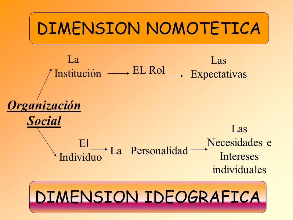 DIMENSION IDEOGRAFICA