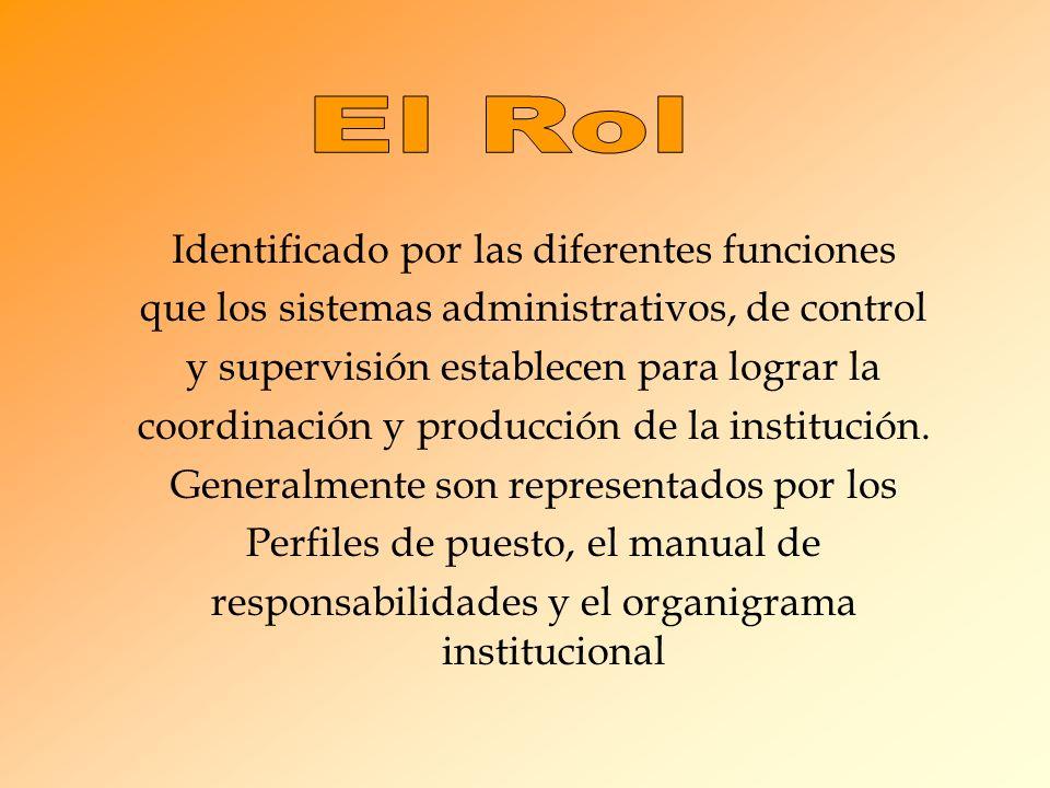 El Rol Identificado por las diferentes funciones