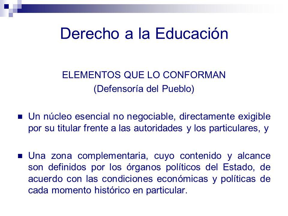 Derecho a la Educación ELEMENTOS QUE LO CONFORMAN