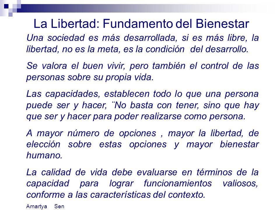 La Libertad: Fundamento del Bienestar