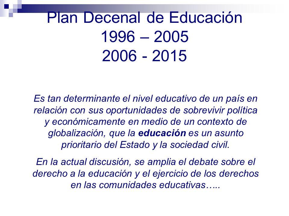 Plan Decenal de Educación 1996 – 2005 2006 - 2015