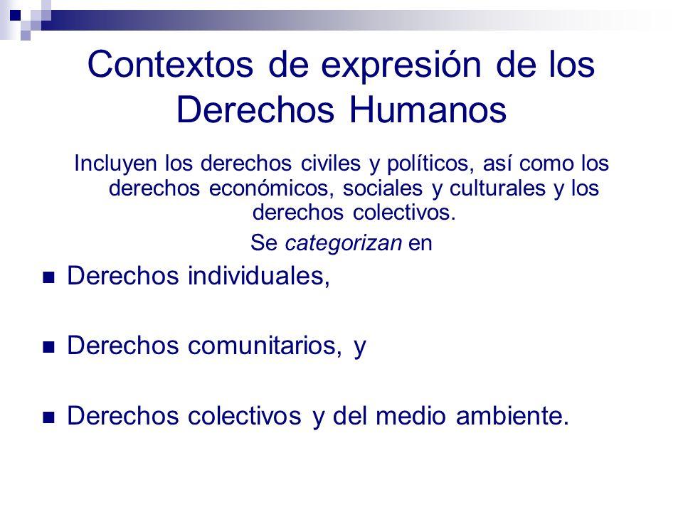 Contextos de expresión de los Derechos Humanos