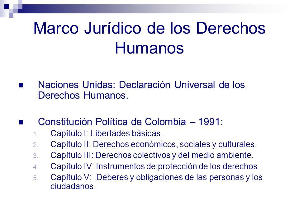 Marco Jurídico de los Derechos Humanos