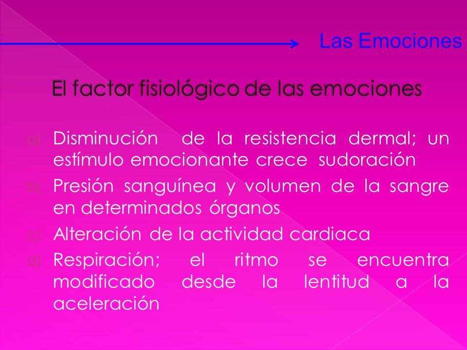 El factor fisiológico de las emociones