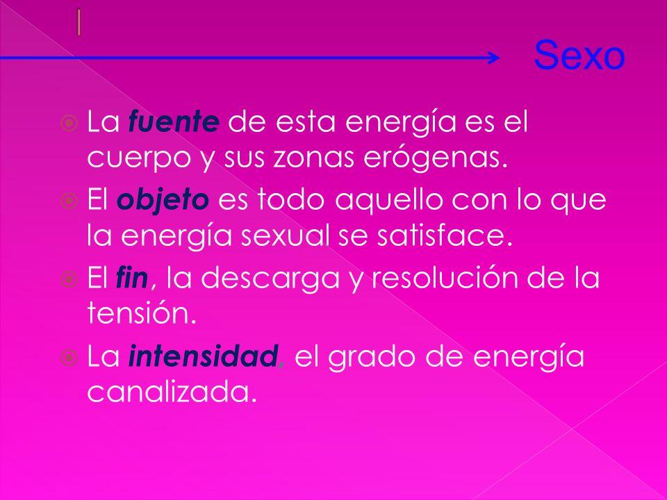 Sexo l La fuente de esta energía es el cuerpo y sus zonas erógenas.