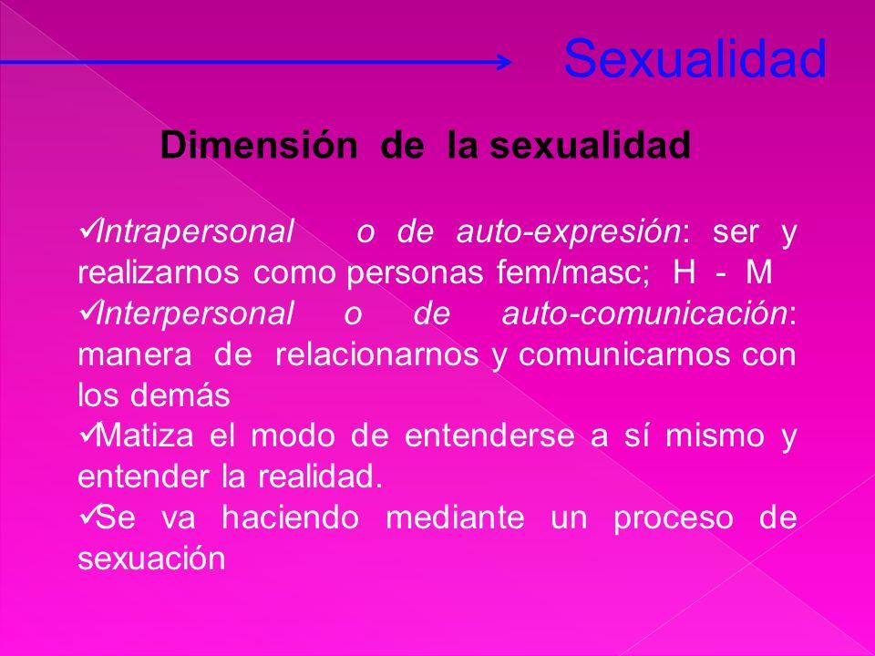 Sexualidad Dimensión de la sexualidad