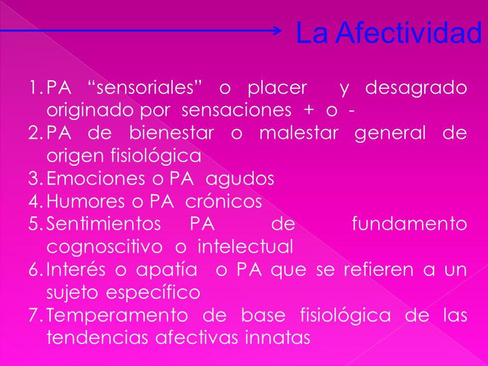 La Afectividad PA sensoriales o placer y desagrado originado por sensaciones + o - PA de bienestar o malestar general de origen fisiológica.