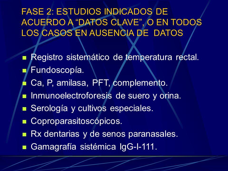 FASE 2: ESTUDIOS INDICADOS DE ACUERDO A DATOS CLAVE , O EN TODOS LOS CASOS EN AUSENCIA DE DATOS