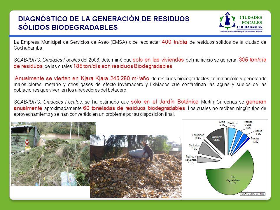 DIAGNÓSTICO DE LA GENERACIÓN DE RESIDUOS SÓLIDOS BIODEGRADABLES