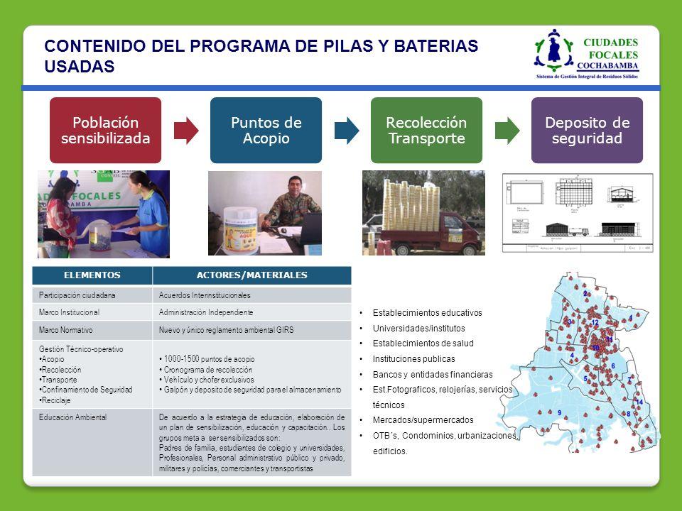 CONTENIDO DEL PROGRAMA DE PILAS Y BATERIAS USADAS