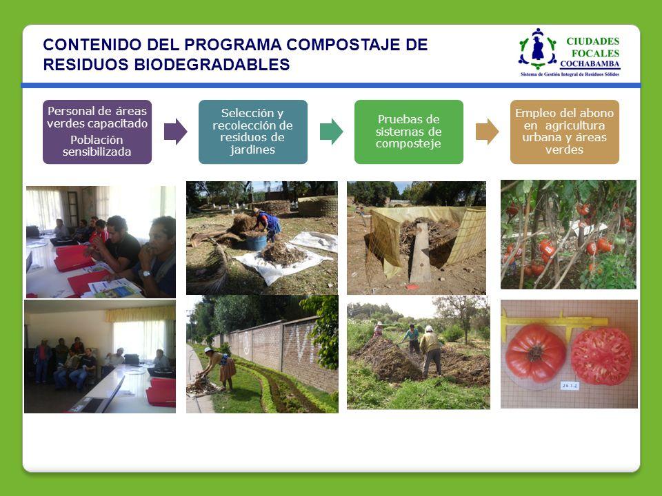 CONTENIDO DEL PROGRAMA COMPOSTAJE DE RESIDUOS BIODEGRADABLES
